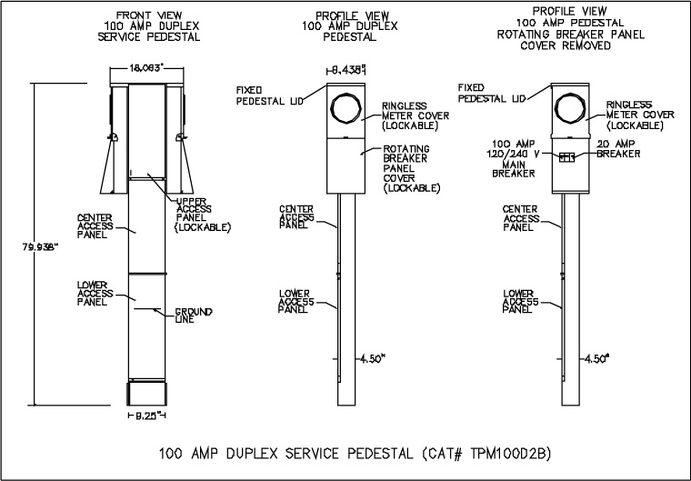 Wiring A 60 Amp Sub Panel Diagram Get Free Image About